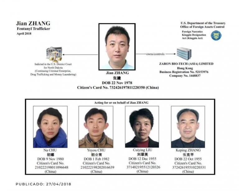 chinese fentanyl trafficker